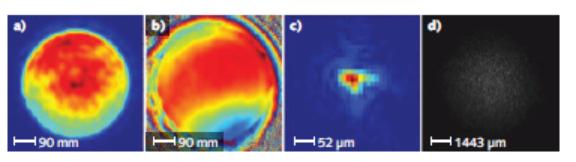新型波前测量方法在高功率激光装置中的应用1363