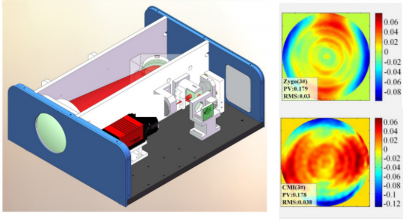 新型波前测量方法在高功率激光装置中的应用1693